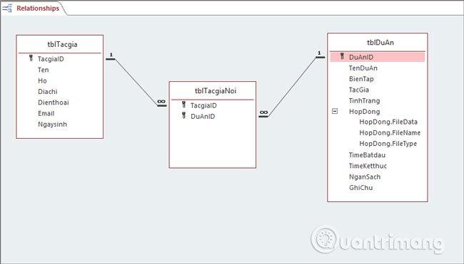 Mối quan hệ n-n giữa các bảng trong Access