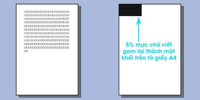 Độ phủ 5% trên thông số máy in là gì?