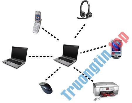 Tìm hiểu về mạng Home Area Network (HAN)