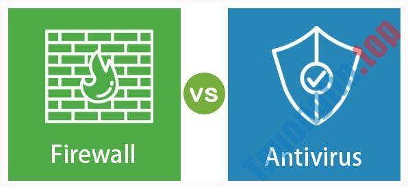 Sự khác biệt giữa tường lửa và phần mềm diệt virus