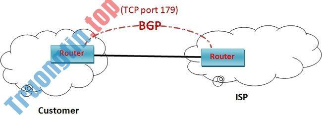 Tìm hiểu về Border Gateway Protocol (BGP)